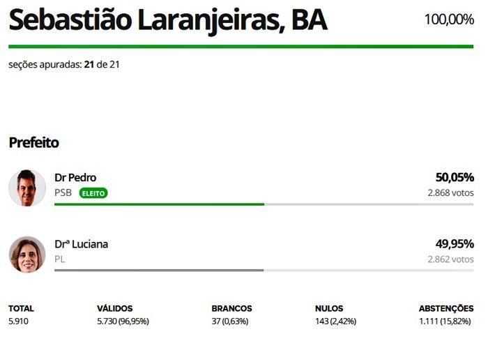 SEBASTI%C3%83O-LARANJEIRAS